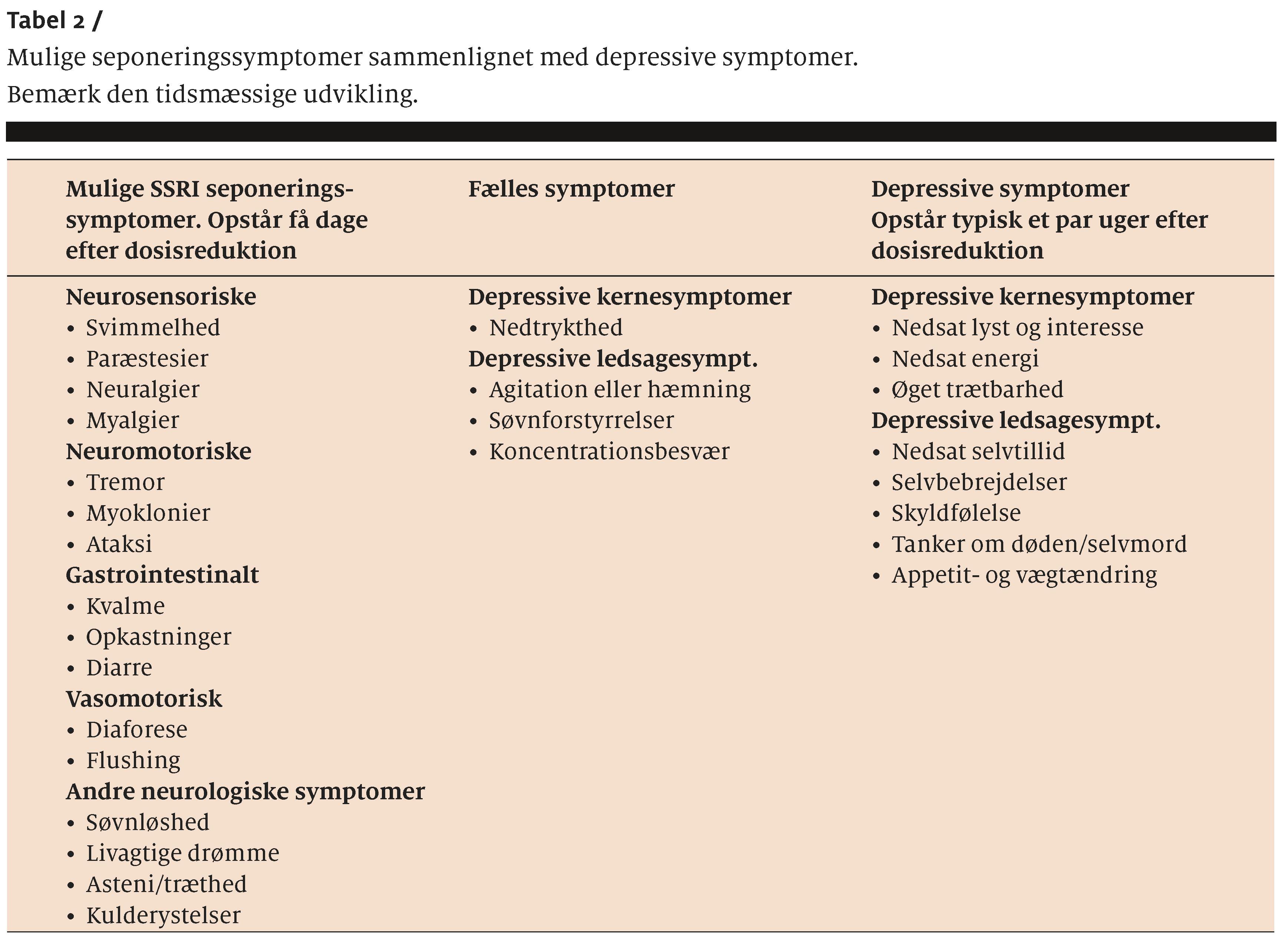 seponeringssymptomer
